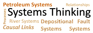 Systems Thinking – Causal Links